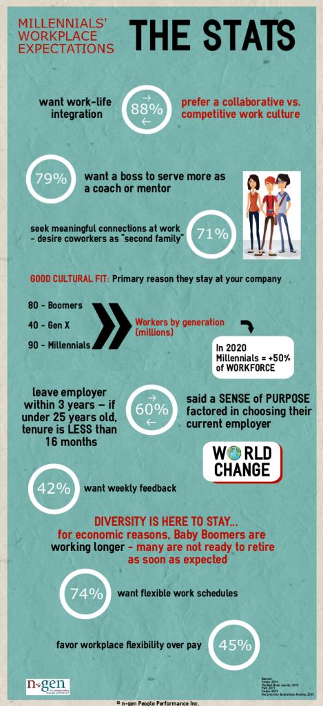 infographic-millennials